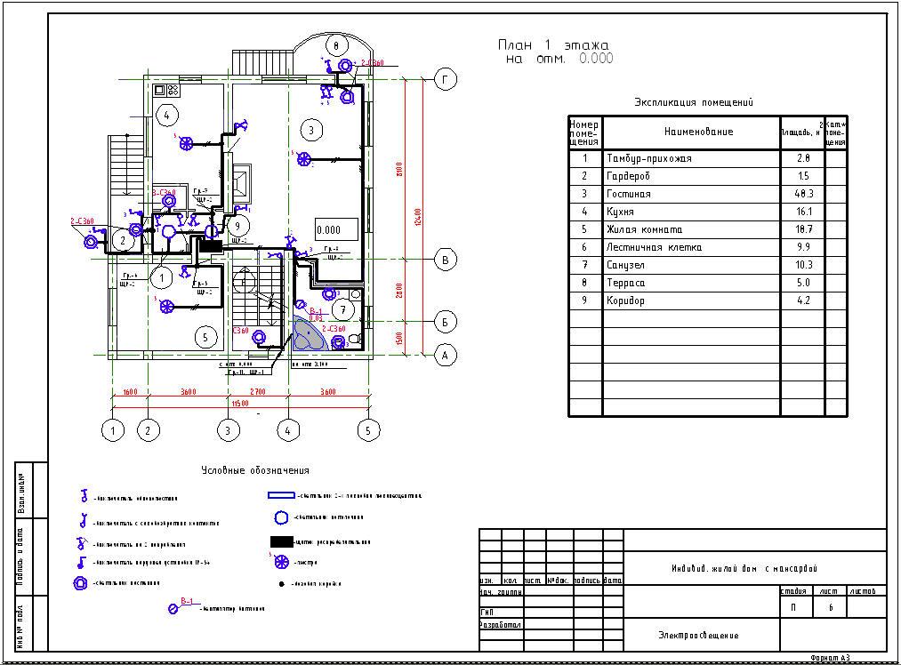 эскизный проект деревянного дома образец