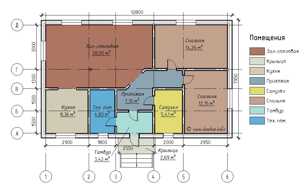 Дом своими руками с бесплатным проектом